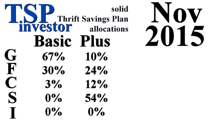 Nov 2015 Allocations